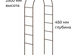 Размеры садовой арки 900х1200х2500